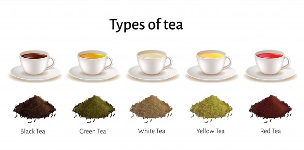 Famous Varieties of Tea and how they are made